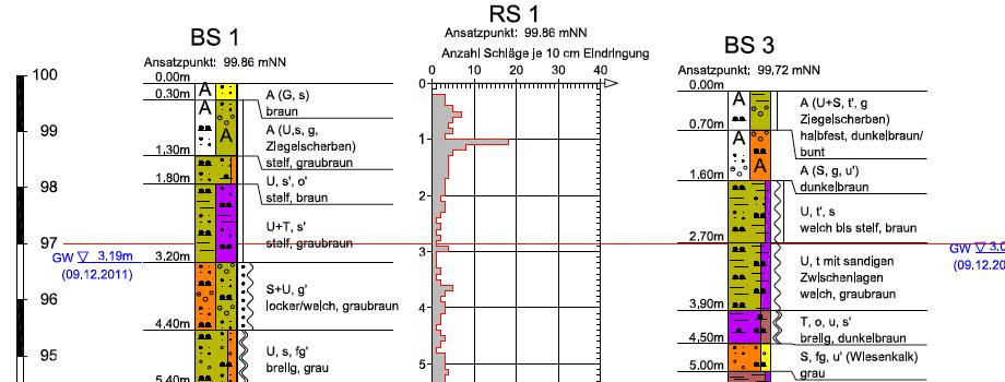 http://ibr-geotechnik.de/wp-content/uploads/2012/04/probe.png